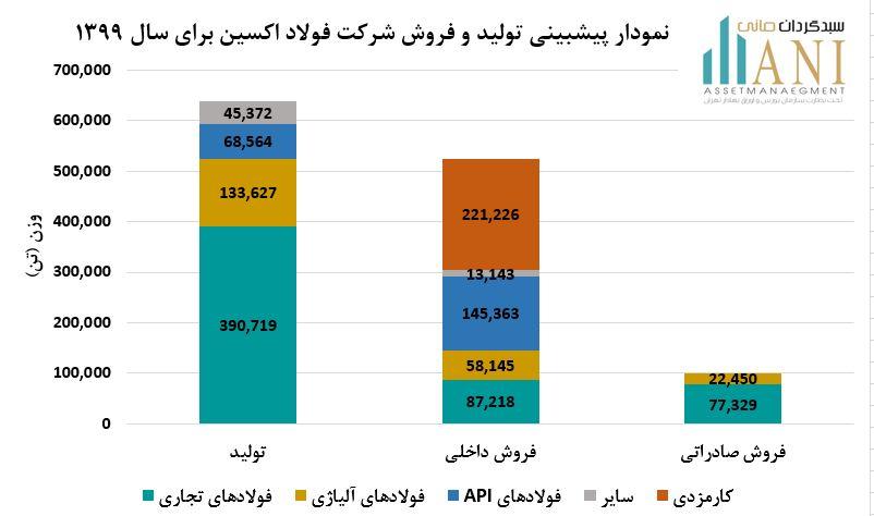 شرکت سرمایه گذاری صندوق بازنشستگی ایران